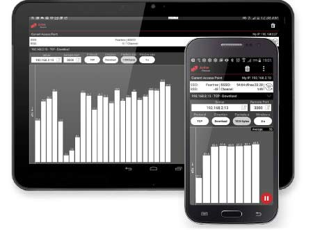 iBwave Wi-Fi Mobile - Easily assess a network's performance